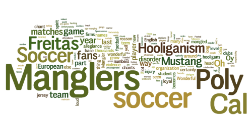 Manglers, Cal Poly, Soccer, Mens, Holocher